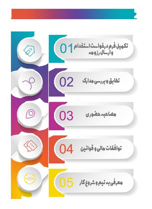 استخدام در شیراز